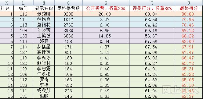 教师组总分排名.png